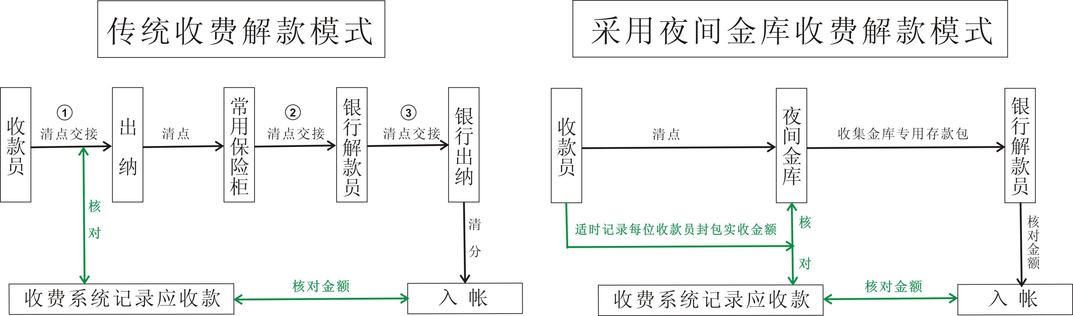 电路 电路图 电子 原理图 3484_1028